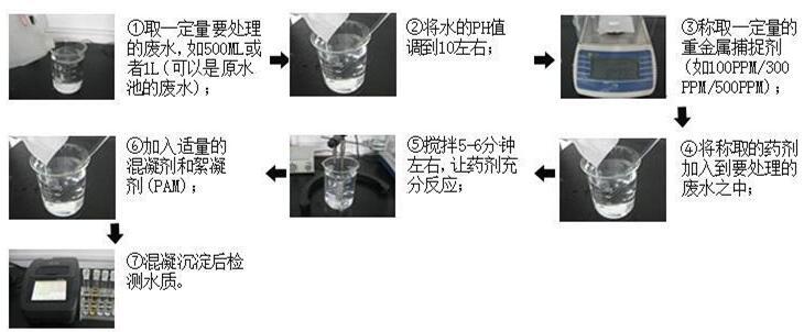 重金属捕捉剂(液体)实验